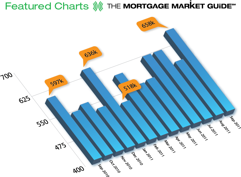Featured Charts